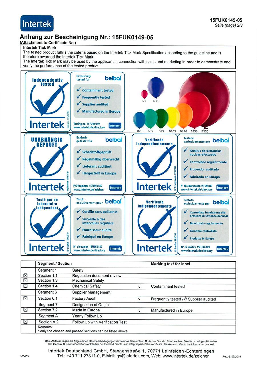 Intertek Zertifikat gültig bis 01_2024 Seite 2