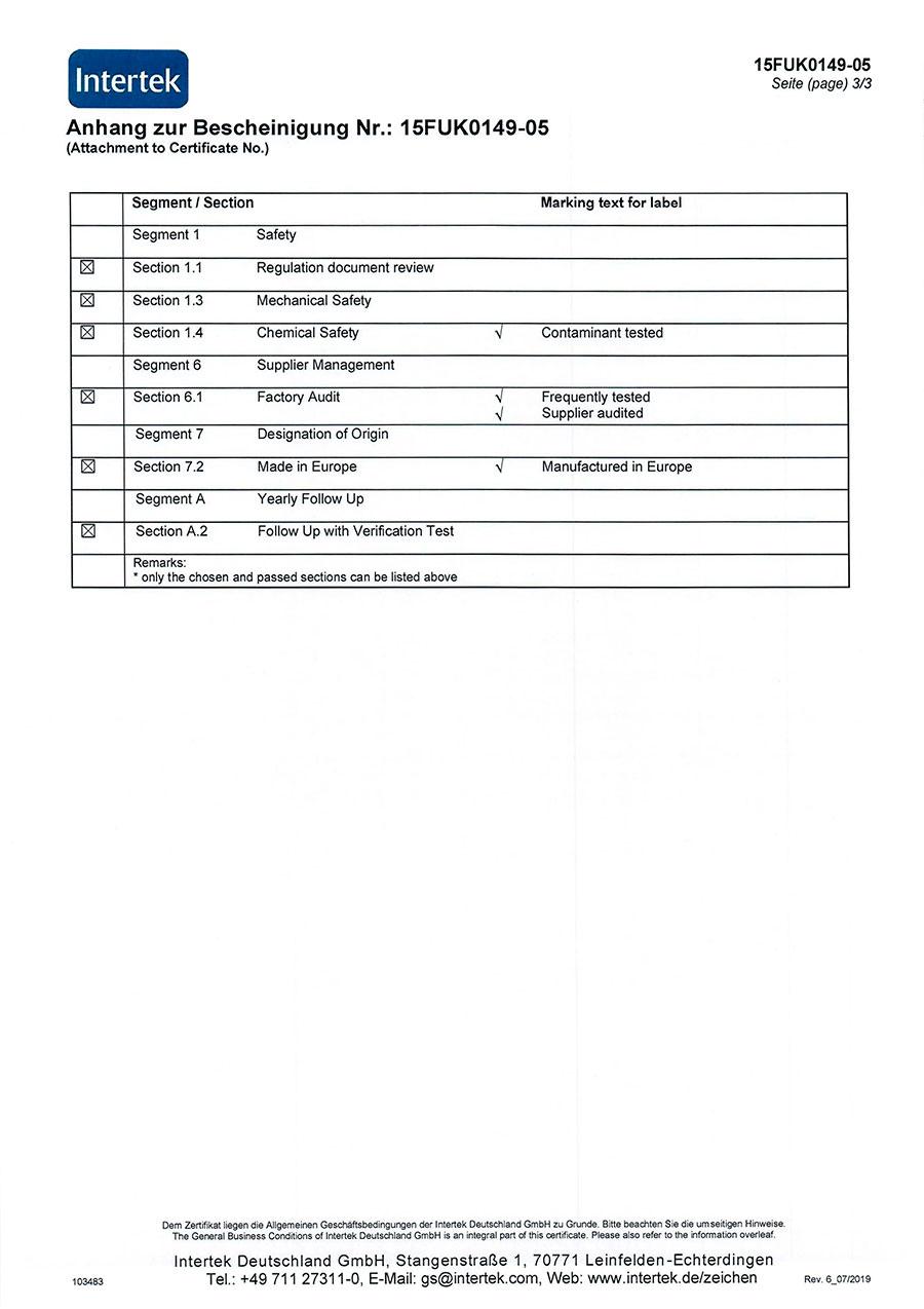 Intertek Zertifikat gültig bis 01_2024 Seite 3